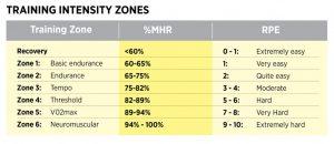 Part-4-pic-training-zones-1024x443