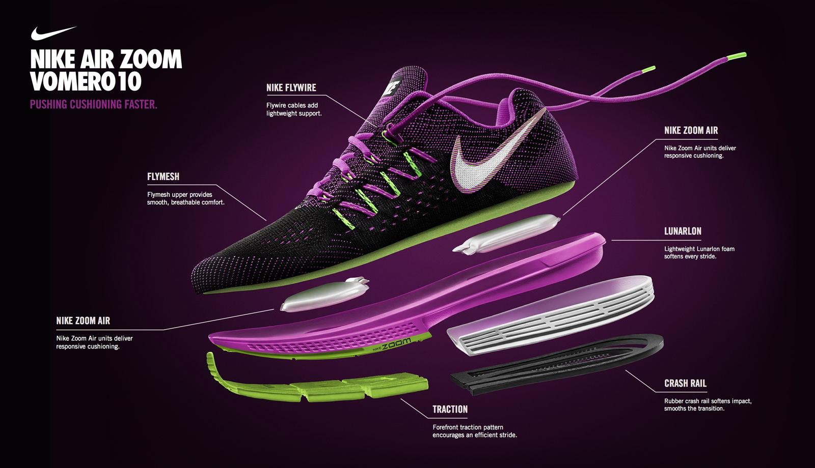 65117397fa33 ... flyknit lunar 3 pantip a1e4a 9b26a  new style nike air max 2017 review  nike zoom structure 18 pantip . 12f1a c91e8