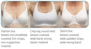 Breast-Support_Fig4