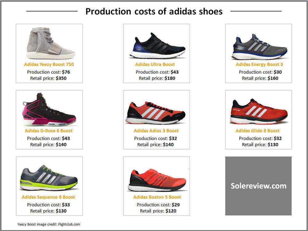 Shoe Repair Costs Uk