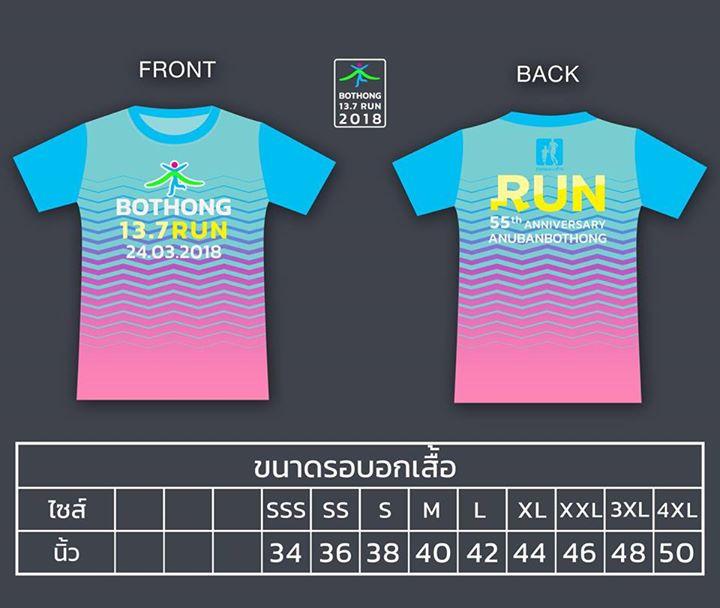 Bothong 13.7 Run 2018