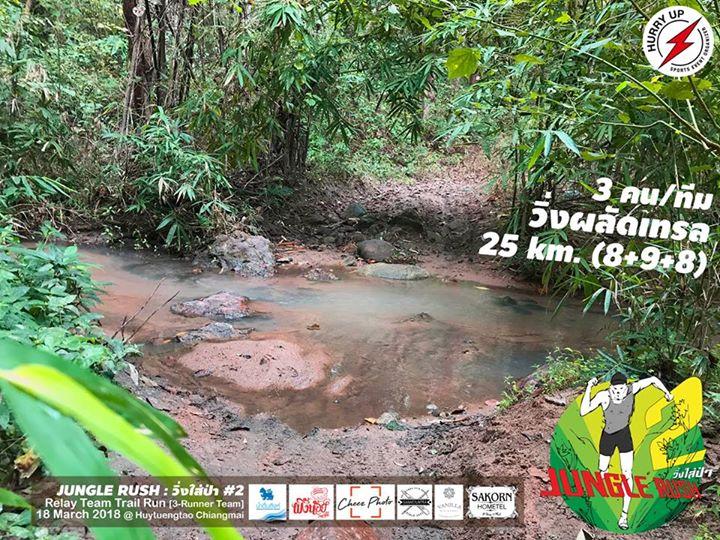 Jungle Rush : วิ่งใส่ป่า #2